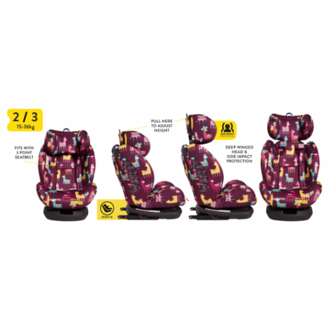Imagine 3Scaun Auto Cu Isofix All In All GR 0,1,2,3, Llamarama