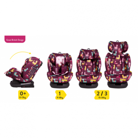 Imagine 1Scaun Auto Cu Isofix All In All GR 0,1,2,3, Llamarama