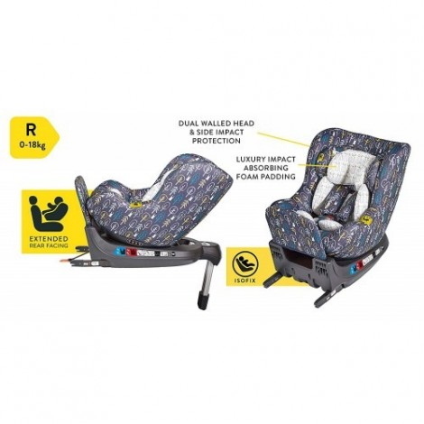 Imagine 6Scaun Auto Cu Isofix 0-18 Kg Come And Go, Hop To It
