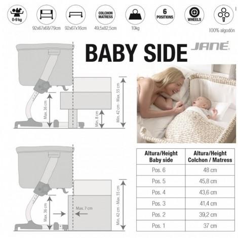 Imagine 3Patut multifunctional BabySide