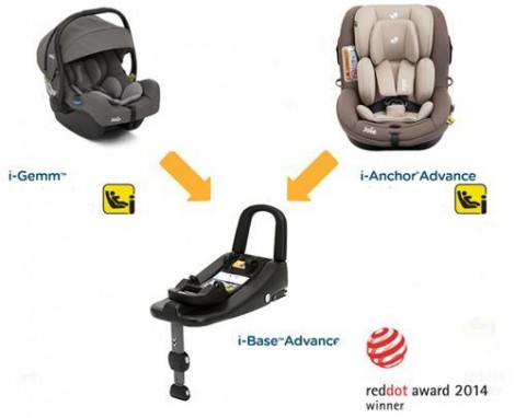 Imagine 1Set: Scaun auto i-Anchor Advance i-SIZE Wheat + Scoica auto i-Gemm Foggy Gray + Baza Isofix I Size