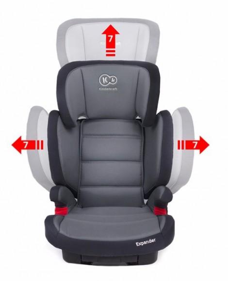 Imagine 4Scaun Auto Expander Isofix Black